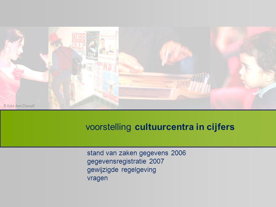 © foto Ann Dewulf voorstelling cultuurcentra in cijfers stand van zaken gegevens 2006 gegevensregistratie 2007 gewijzigde regelgeving vragen