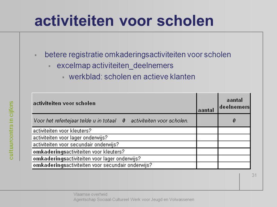 Vlaamse overheid Agentschap Sociaal-Cultureel Werk voor Jeugd en Volwassenen cultuurcentra in cijfers 31 activiteiten voor scholen  betere registrati