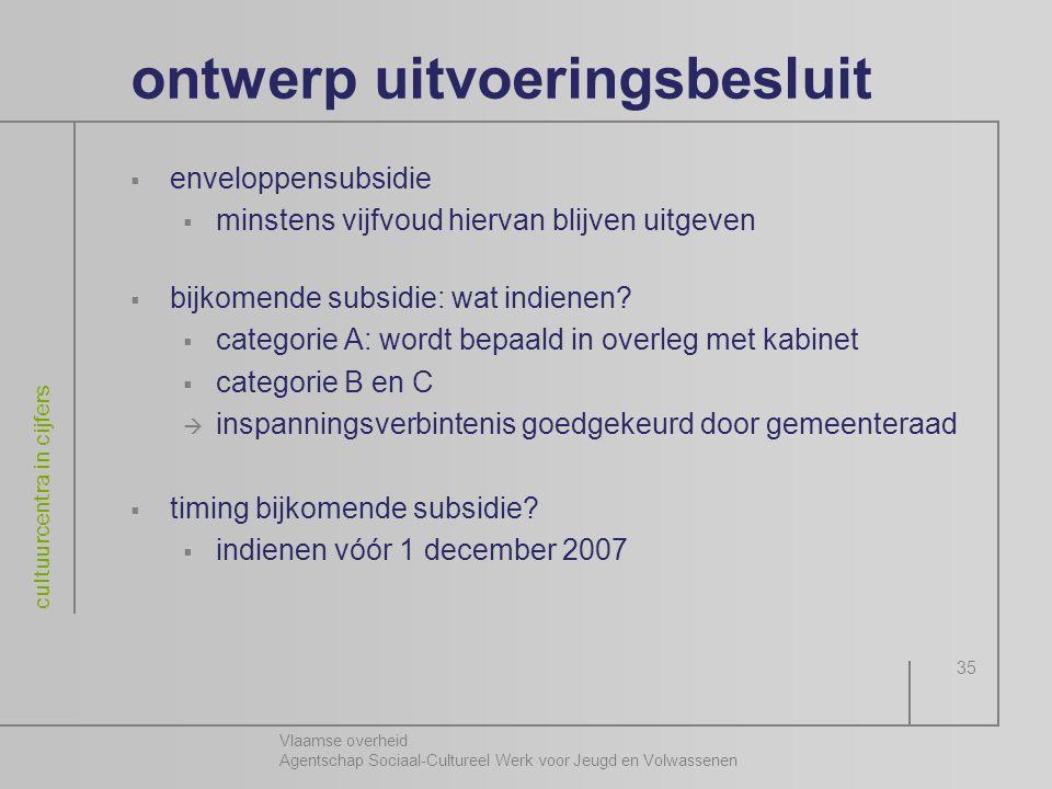 Vlaamse overheid Agentschap Sociaal-Cultureel Werk voor Jeugd en Volwassenen cultuurcentra in cijfers 35 ontwerp uitvoeringsbesluit  enveloppensubsid