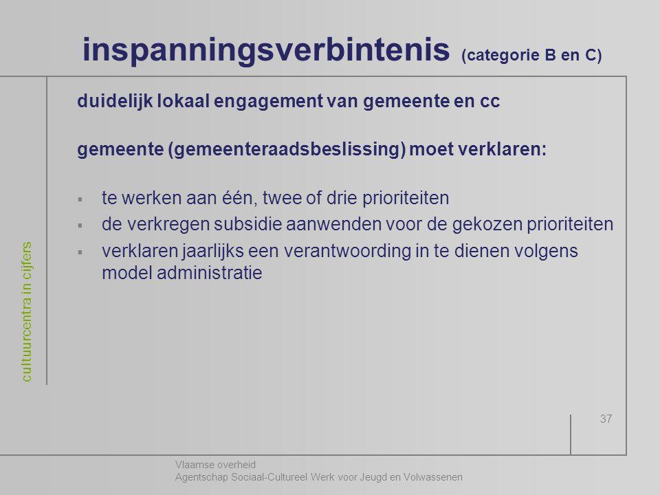 Vlaamse overheid Agentschap Sociaal-Cultureel Werk voor Jeugd en Volwassenen cultuurcentra in cijfers 37 inspanningsverbintenis (categorie B en C) dui