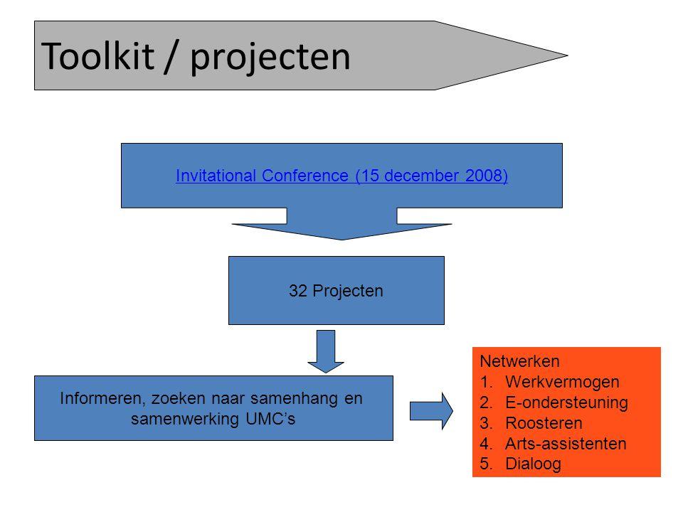 Invitational Conference (15 december 2008) 32 Projecten Informeren, zoeken naar samenhang en samenwerking UMC's Toolkit / projecten Netwerken 1.Werkvermogen 2.E-ondersteuning 3.Roosteren 4.Arts-assistenten 5.Dialoog