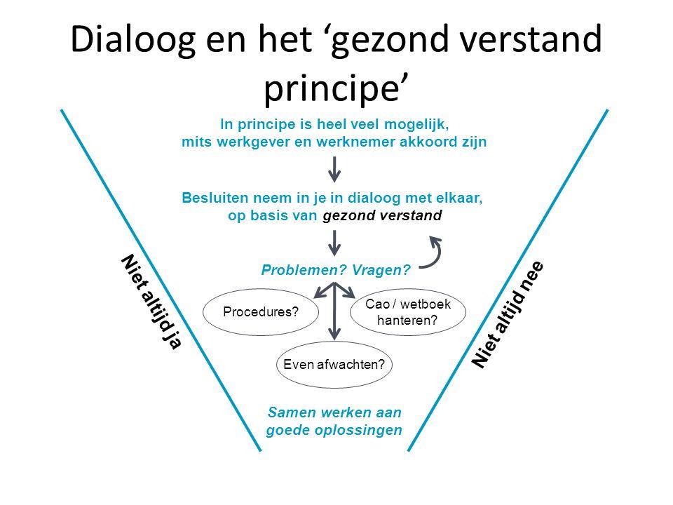 Dialoog en het 'gezond verstand principe' In principe is heel veel mogelijk, mits werkgever en werknemer akkoord zijn Besluiten neem in je in dialoog met elkaar, op basis van gezond verstand Problemen.