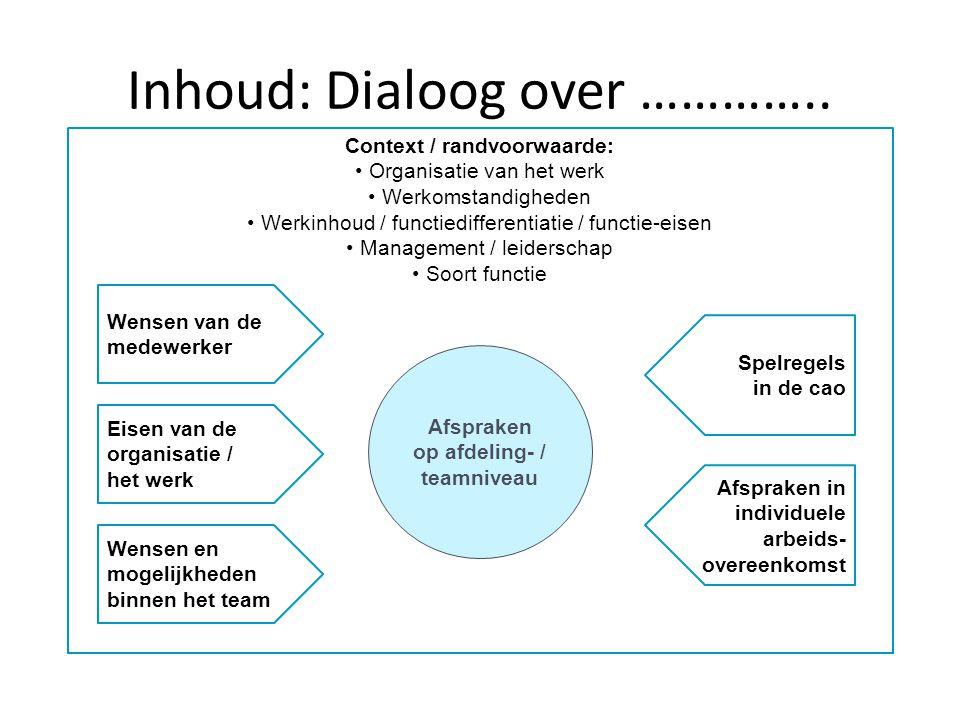 Inhoud: Belangen en zienswijzen i.p.v.