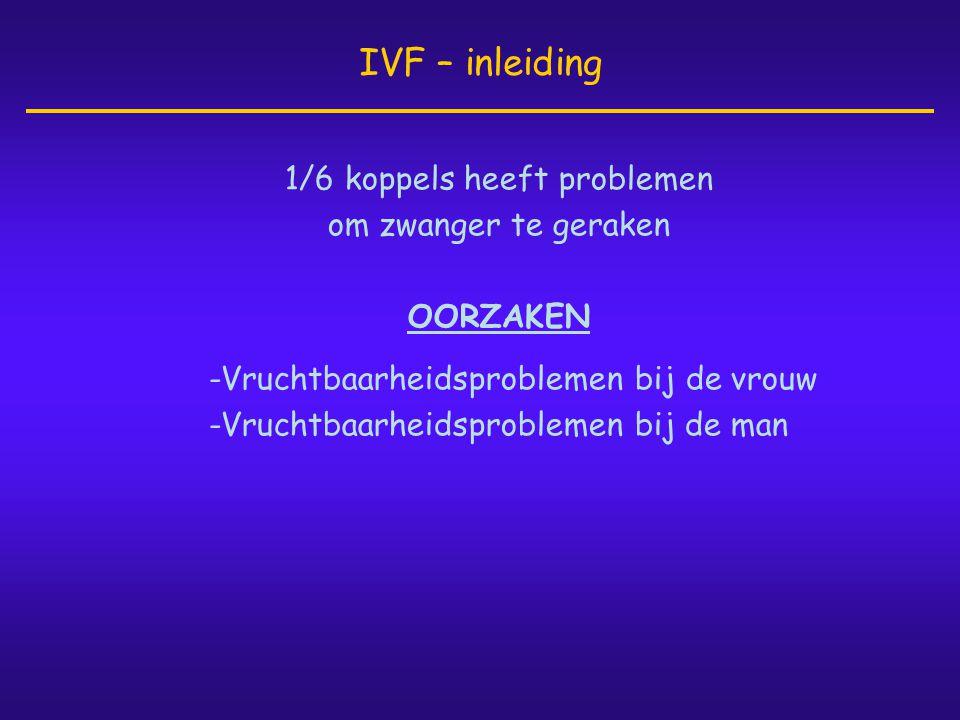 1/6 koppels heeft problemen om zwanger te geraken OORZAKEN -Vruchtbaarheidsproblemen bij de vrouw -Vruchtbaarheidsproblemen bij de man IVF – inleiding
