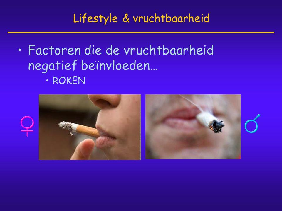 •Factoren die de vruchtbaarheid negatief beïnvloeden… •ROKEN Lifestyle & vruchtbaarheid