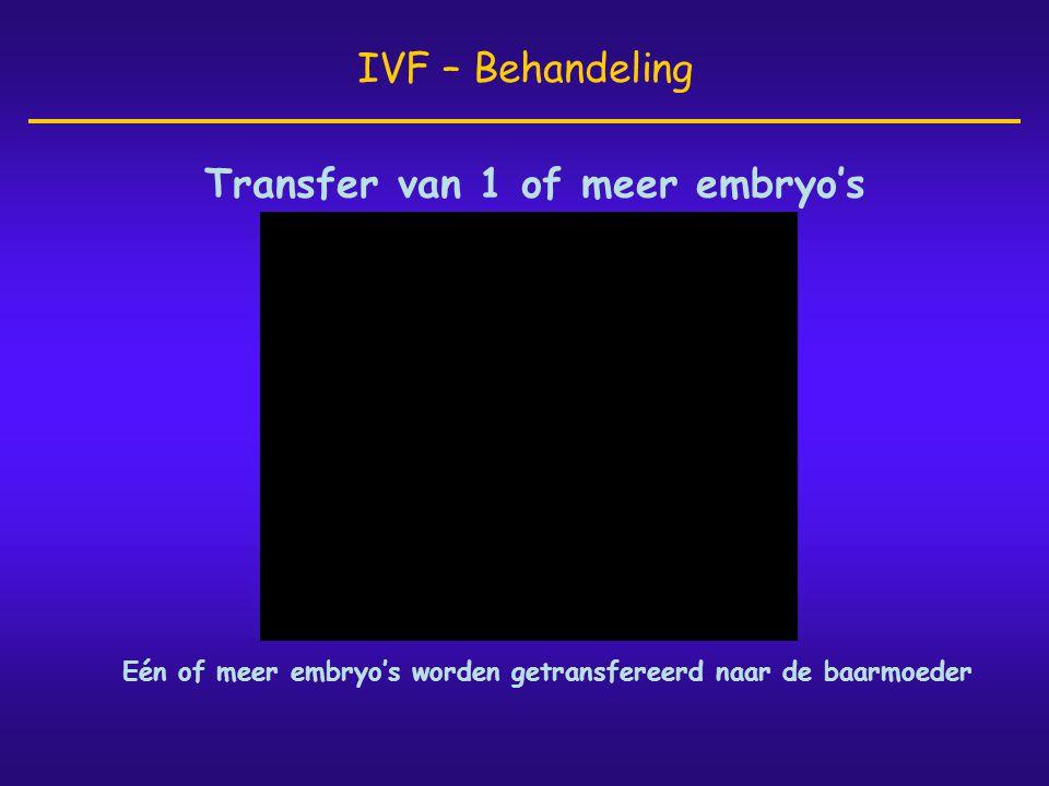 Transfer van 1 of meer embryo's IVF – Behandeling Eén of meer embryo's worden getransfereerd naar de baarmoeder