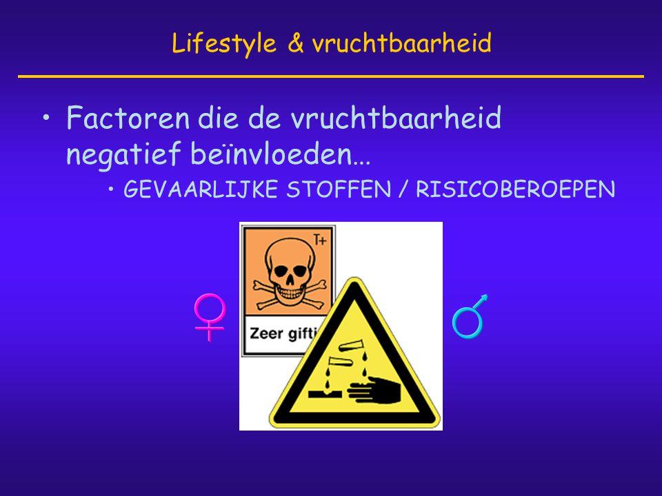 •Lifestyle & vruchtbaarheid •IVFInleiding Vruchtbaarheidsproblemen De behandeling •Een korte rondleiding in het IVF-labo van het ZOL GENK ( TE MAKEN) Fertiliteitscentrum