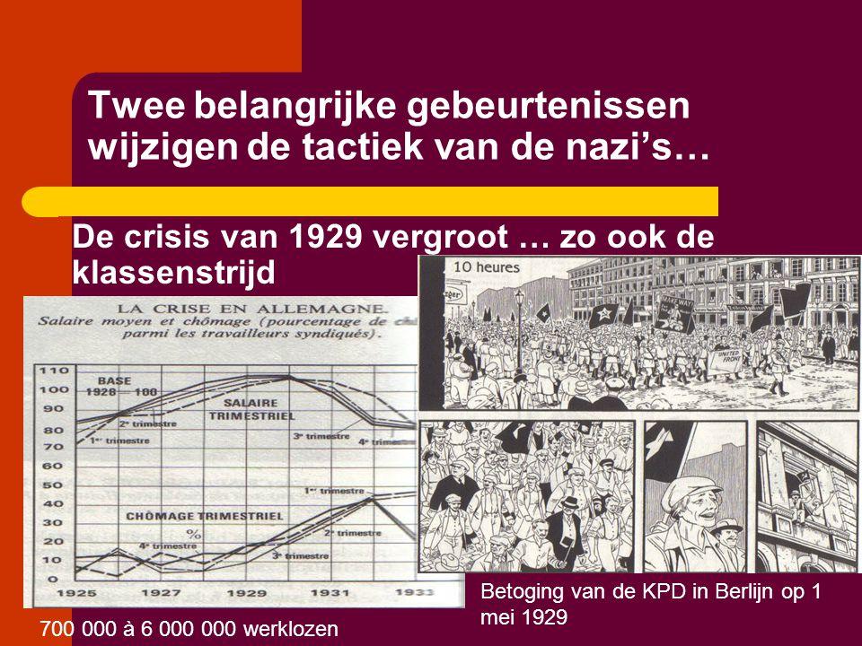 Twee belangrijke gebeurtenissen wijzigen de tactiek van de nazi's… De crisis van 1929 vergroot … zo ook de klassenstrijd 700 000 à 6 000 000 werklozen