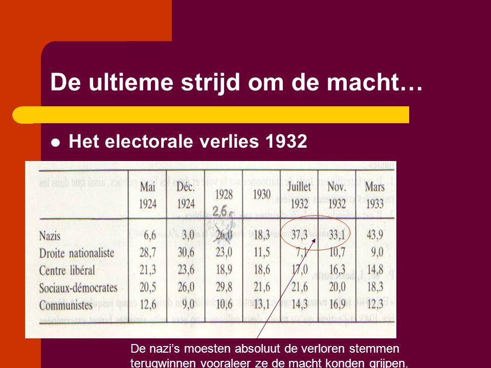 De ultieme strijd om de macht…  Het electorale verlies 1932 De nazi's moesten absoluut de verloren stemmen terugwinnen vooraleer ze de macht konden g