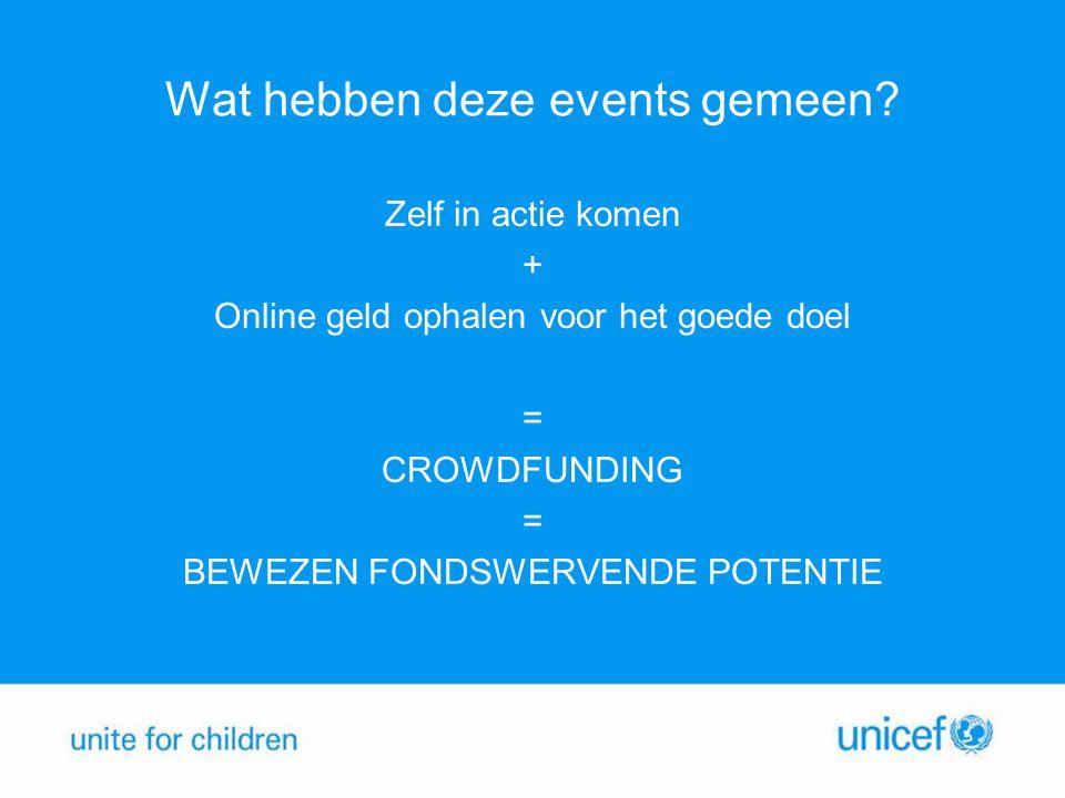 Zelf in actie komen + Online geld ophalen voor het goede doel = CROWDFUNDING = BEWEZEN FONDSWERVENDE POTENTIE