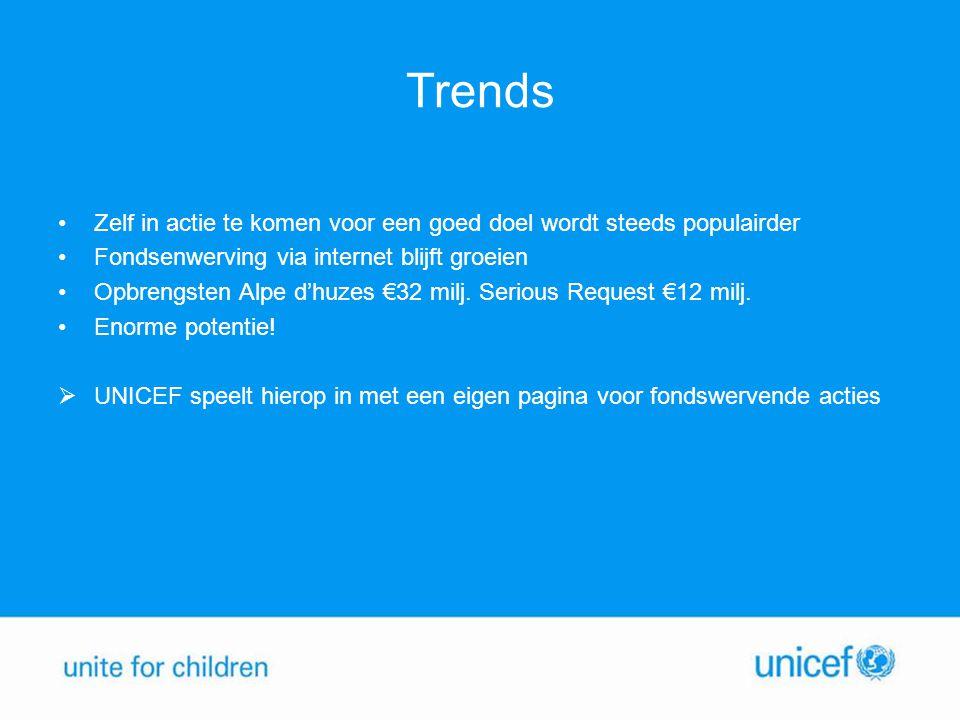 Trends •Zelf in actie te komen voor een goed doel wordt steeds populairder •Fondsenwerving via internet blijft groeien •Opbrengsten Alpe d'huzes €32 milj.