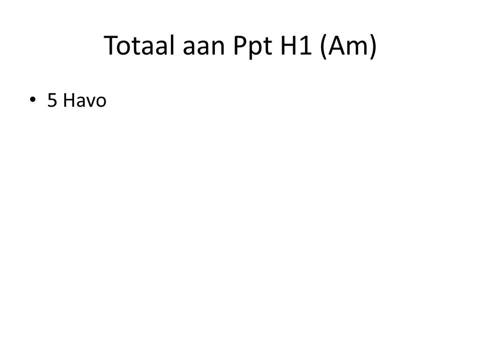 Totaal aan Ppt H1 (Am) • 5 Havo