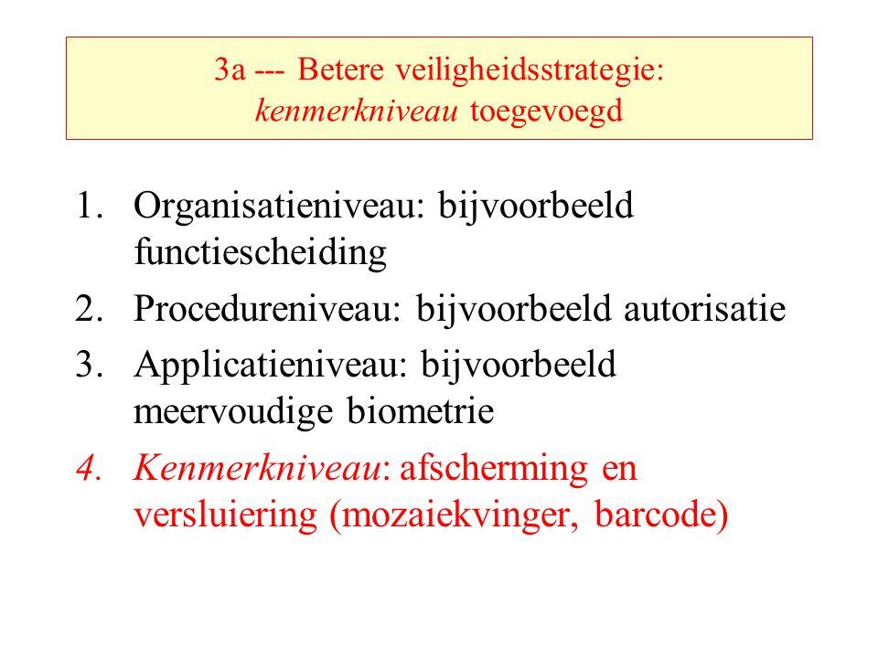 3a --- Betere veiligheidsstrategie: kenmerkniveau toegevoegd 1.Organisatieniveau: bijvoorbeeld functiescheiding 2.Procedureniveau: bijvoorbeeld autorisatie 3.Applicatieniveau: bijvoorbeeld meervoudige biometrie 4.Kenmerkniveau: afscherming en versluiering (mozaiekvinger, barcode)