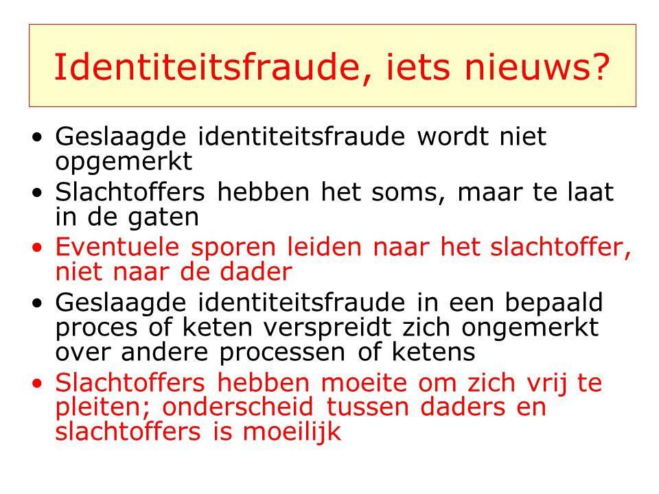 Identiteitsfraude, iets nieuws.