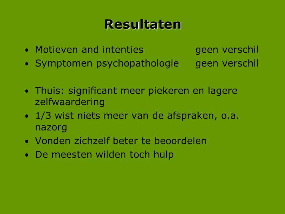 Resultaten • Motieven and intenties geen verschil • Symptomen psychopathologie geen verschil • Thuis: significant meer piekeren en lagere zelfwaarderi