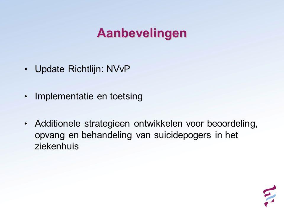 Aanbevelingen • Update Richtlijn: NVvP • Implementatie en toetsing • Additionele strategieen ontwikkelen voor beoordeling, opvang en behandeling van suicidepogers in het ziekenhuis