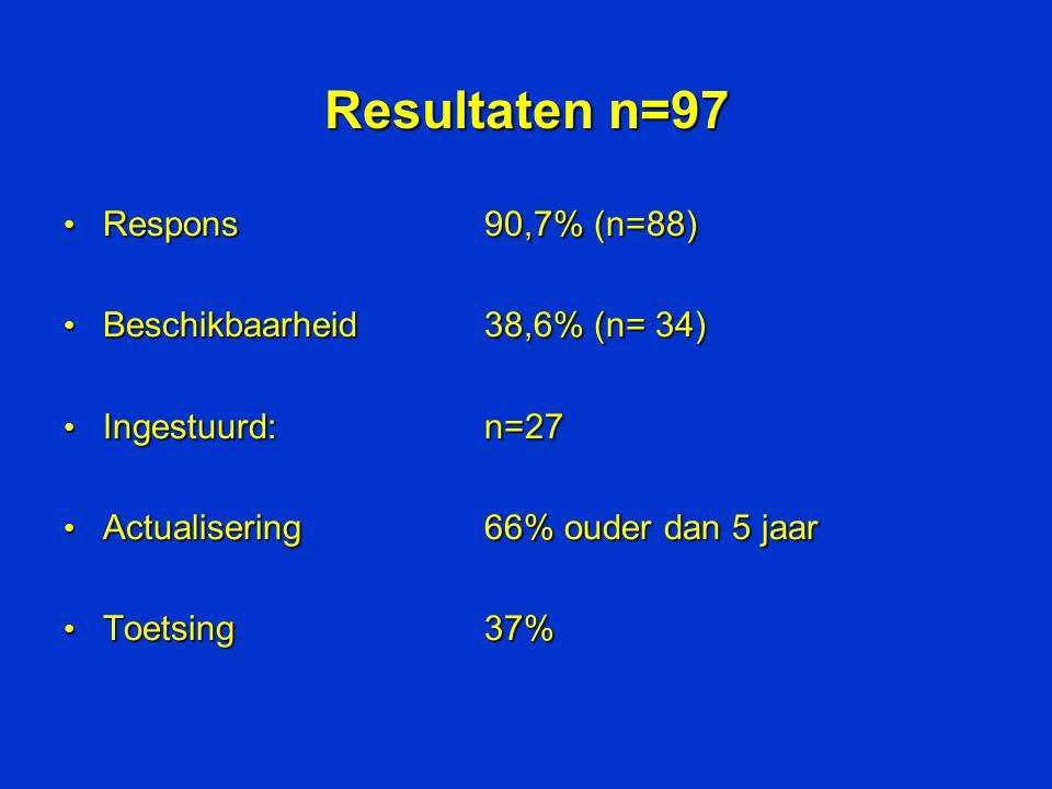 Resultaten n=97 • Respons 90,7% (n=88) • Beschikbaarheid 38,6% (n= 34) • Ingestuurd: n=27 • Actualisering66% ouder dan 5 jaar • Toetsing37%