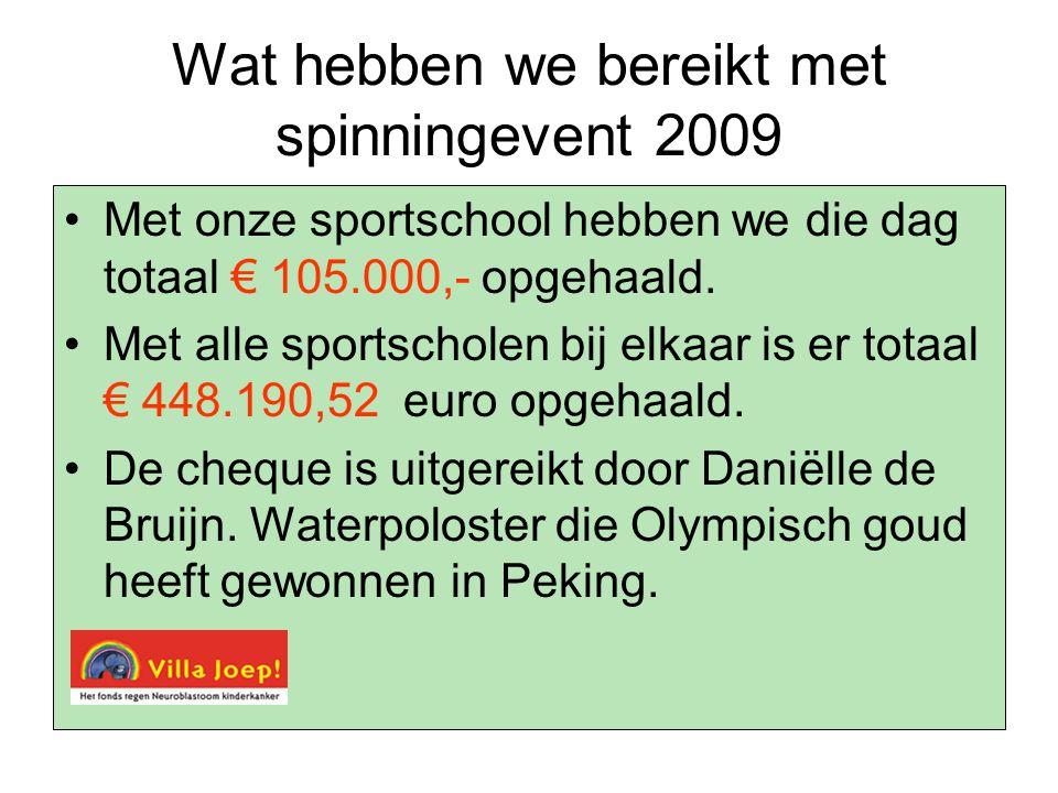 Wat hebben we bereikt met spinningevent 2009 •Met onze sportschool hebben we die dag totaal € 105.000,- opgehaald.
