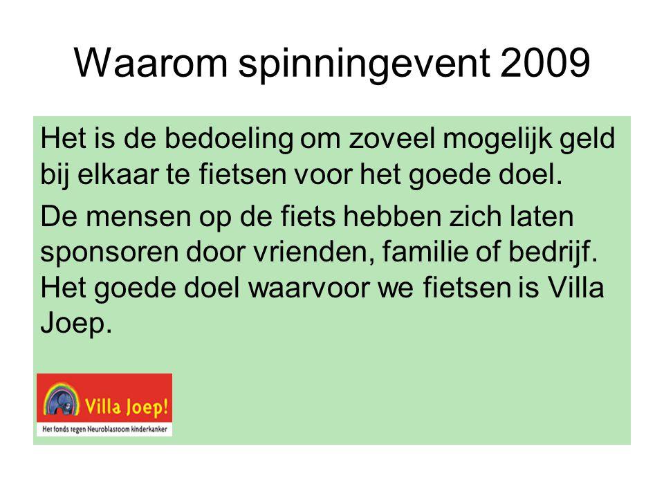 Waarom spinningevent 2009 Het is de bedoeling om zoveel mogelijk geld bij elkaar te fietsen voor het goede doel.