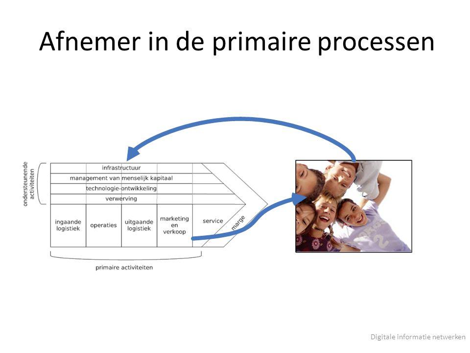 Afnemer in de primaire processen Digitale informatie netwerken