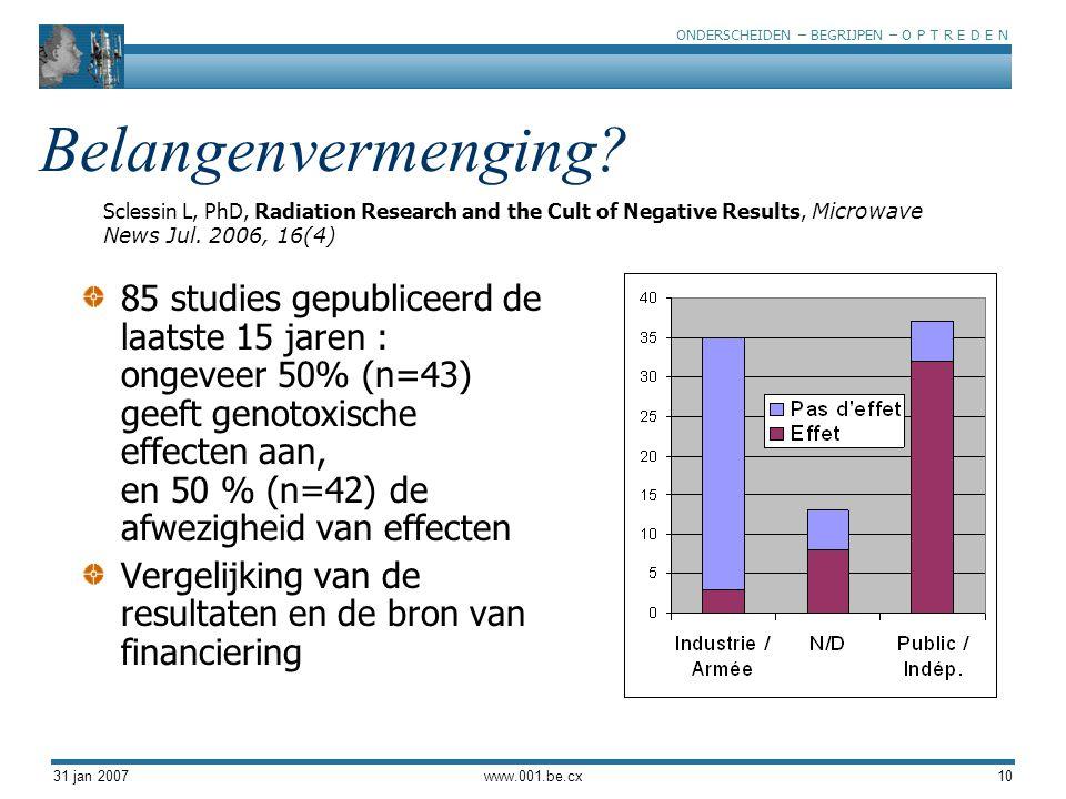 ONDERSCHEIDEN – BEGRIJPEN – O P T R E D E N 31 jan 2007www.001.be.cx10 Belangenvermenging? 85 studies gepubliceerd de laatste 15 jaren : ongeveer 50%