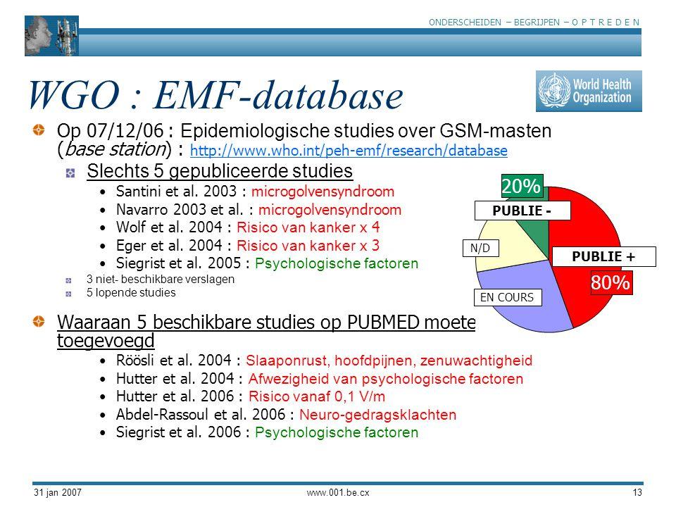 ONDERSCHEIDEN – BEGRIJPEN – O P T R E D E N 31 jan 2007www.001.be.cx13 WGO : EMF-database Op 07/12/06 : Epidemiologische studies over GSM-masten (base