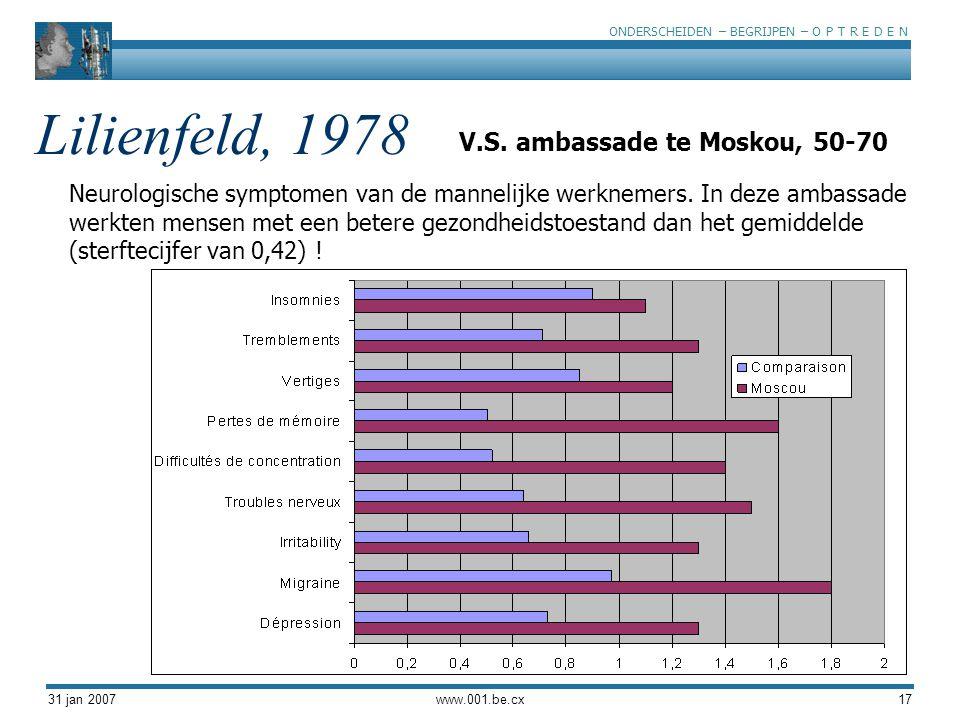 ONDERSCHEIDEN – BEGRIJPEN – O P T R E D E N 31 jan 2007www.001.be.cx17 Lilienfeld, 1978 Neurologische symptomen van de mannelijke werknemers. In deze