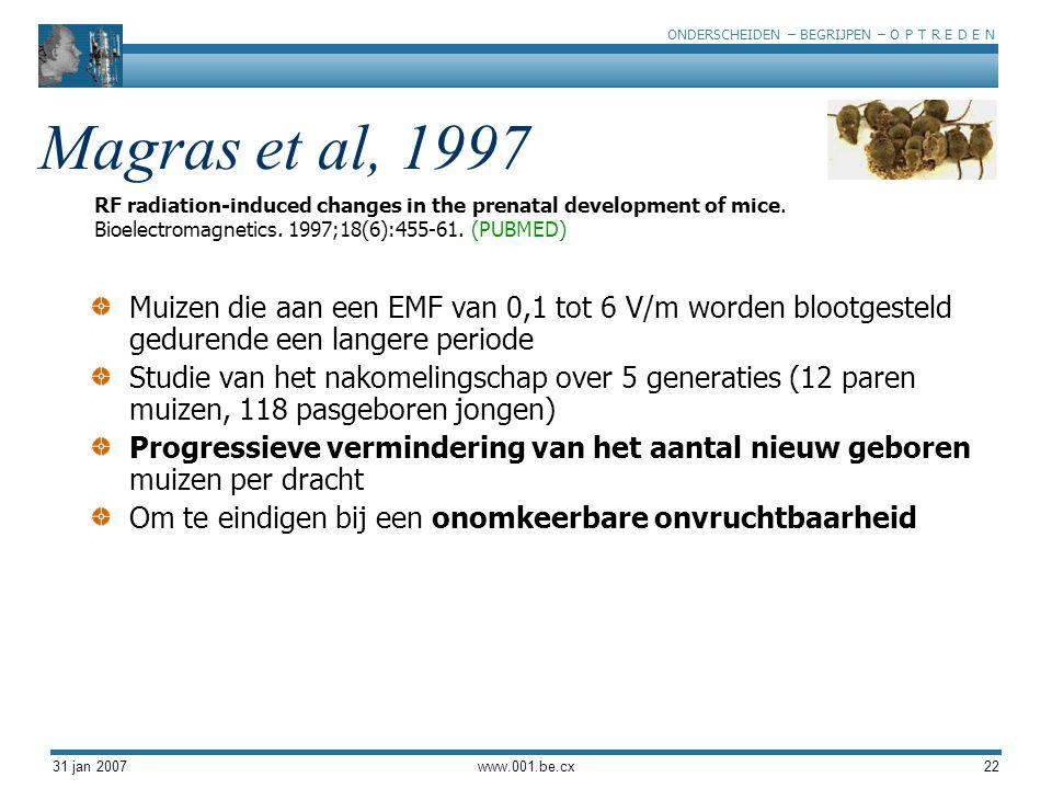 ONDERSCHEIDEN – BEGRIJPEN – O P T R E D E N 31 jan 2007www.001.be.cx22 Magras et al, 1997 Muizen die aan een EMF van 0,1 tot 6 V/m worden blootgesteld gedurende een langere periode Studie van het nakomelingschap over 5 generaties (12 paren muizen, 118 pasgeboren jongen) Progressieve vermindering van het aantal nieuw geboren muizen per dracht Om te eindigen bij een onomkeerbare onvruchtbaarheid RF radiation-induced changes in the prenatal development of mice.