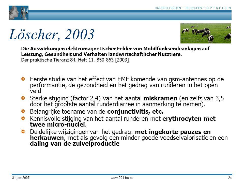 ONDERSCHEIDEN – BEGRIJPEN – O P T R E D E N 31 jan 2007www.001.be.cx24 Löscher, 2003 Eerste studie van het effect van EMF komende van gsm-antennes op de performantie, de gezondheid en het gedrag van runderen in het open veld Sterke stijging (factor 2,4) van het aantal miskramen (en zelfs van 3,5 door het grootste aantal runderdiarree in aanmerking te nemen).