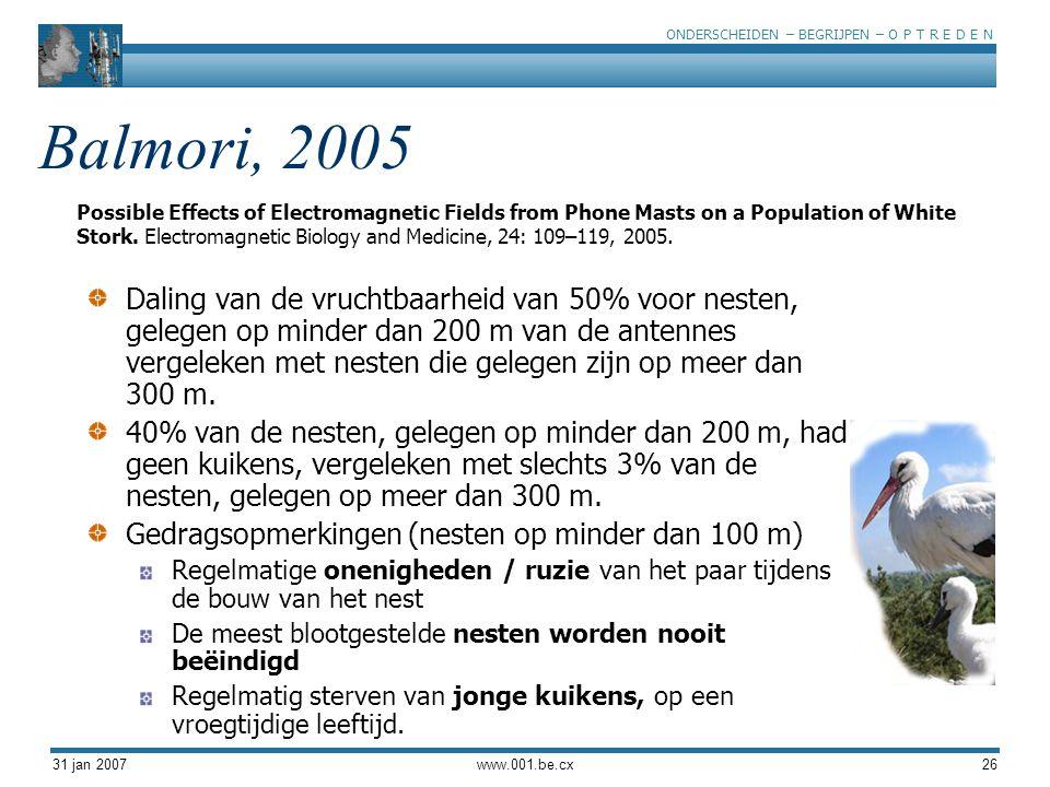 ONDERSCHEIDEN – BEGRIJPEN – O P T R E D E N 31 jan 2007www.001.be.cx26 Balmori, 2005 Daling van de vruchtbaarheid van 50% voor nesten, gelegen op minder dan 200 m van de antennes vergeleken met nesten die gelegen zijn op meer dan 300 m.