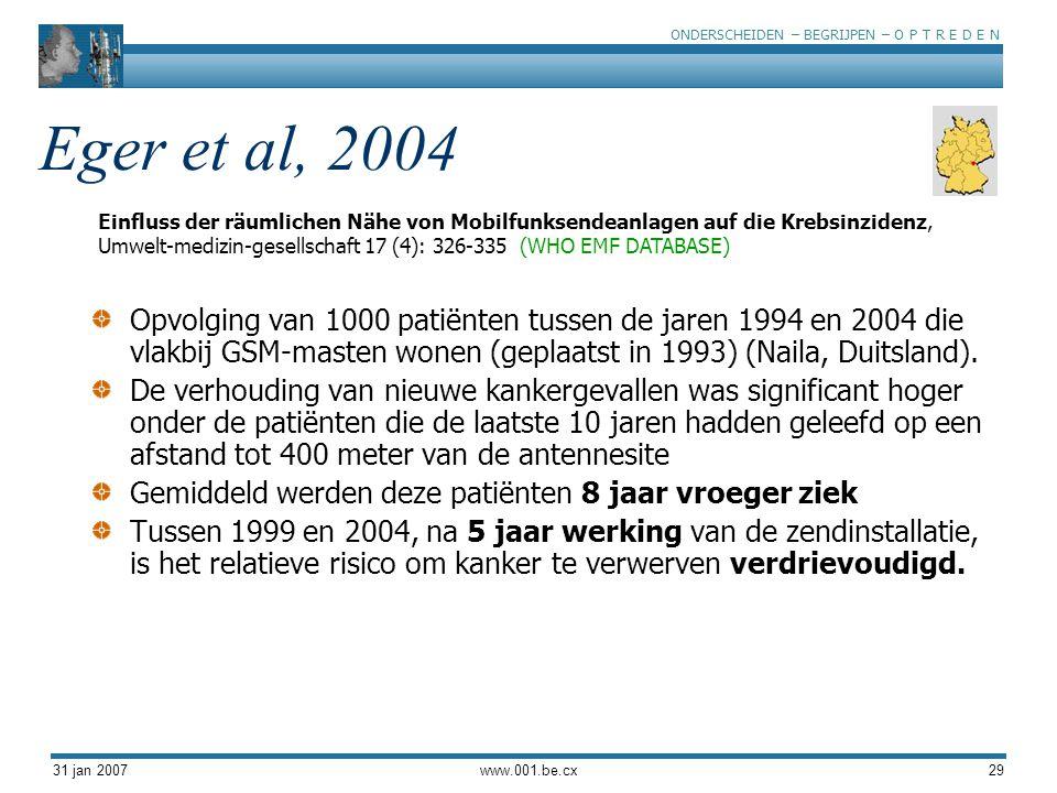 ONDERSCHEIDEN – BEGRIJPEN – O P T R E D E N 31 jan 2007www.001.be.cx29 Eger et al, 2004 Opvolging van 1000 patiënten tussen de jaren 1994 en 2004 die vlakbij GSM-masten wonen (geplaatst in 1993) (Naila, Duitsland).