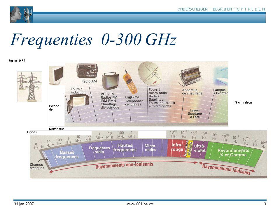 ONDERSCHEIDEN – BEGRIJPEN – O P T R E D E N 31 jan 2007www.001.be.cx3 Frequenties 0-300 GHz