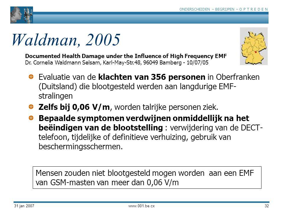 ONDERSCHEIDEN – BEGRIJPEN – O P T R E D E N 31 jan 2007www.001.be.cx32 Waldman, 2005 Evaluatie van de klachten van 356 personen in Oberfranken (Duitsland) die blootgesteld werden aan langdurige EMF- stralingen Zelfs bij 0,06 V/m, worden talrijke personen ziek.
