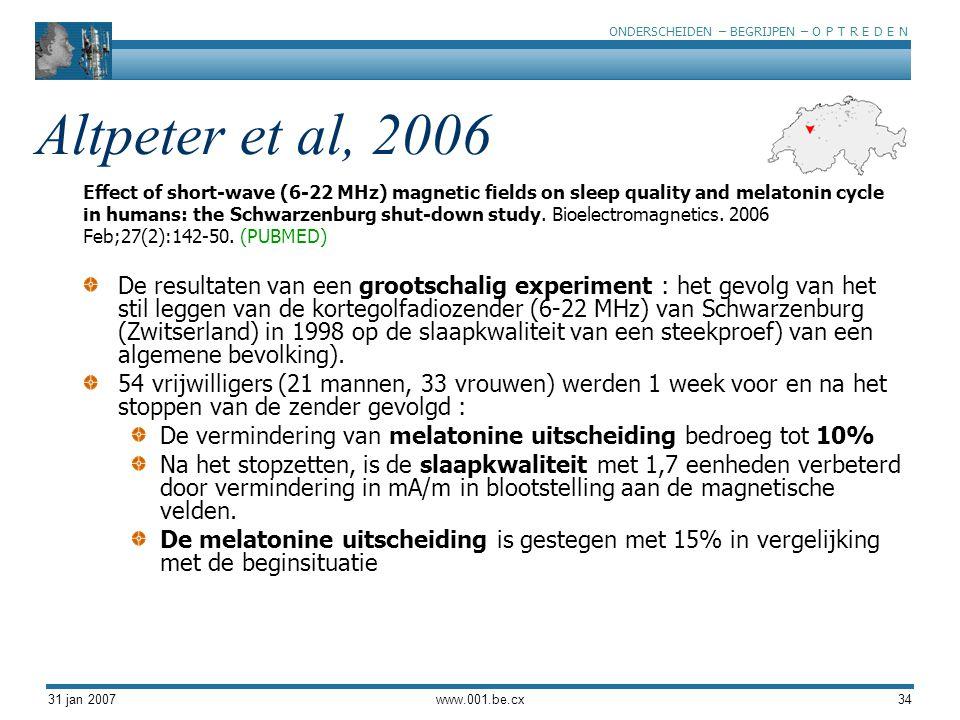 ONDERSCHEIDEN – BEGRIJPEN – O P T R E D E N 31 jan 2007www.001.be.cx34 Altpeter et al, 2006 De resultaten van een grootschalig experiment : het gevolg