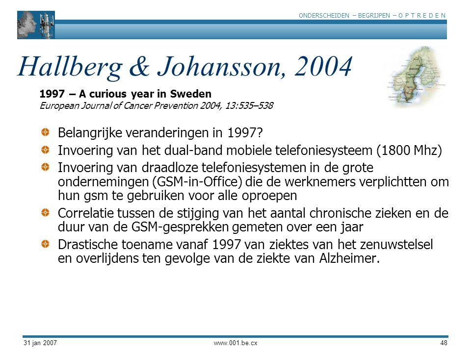 ONDERSCHEIDEN – BEGRIJPEN – O P T R E D E N 31 jan 2007www.001.be.cx48 Hallberg & Johansson, 2004 Belangrijke veranderingen in 1997.