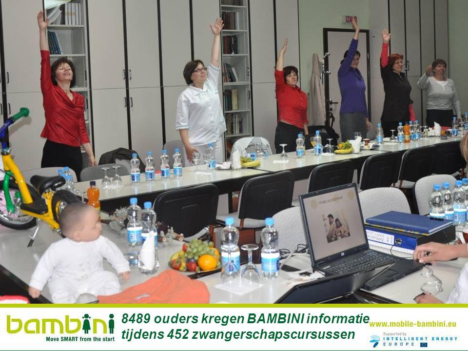 8489 ouders kregen BAMBINI informatie tijdens 452 zwangerschapscursussen