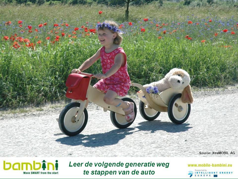Duurzame Mobiliteit op speelse wijze
