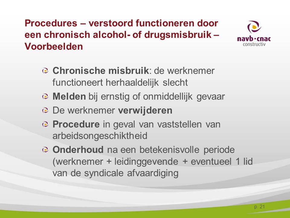 p. 21 Procedures – verstoord functioneren door een chronisch alcohol- of drugsmisbruik – Voorbeelden Chronische misbruik: de werknemer functioneert he