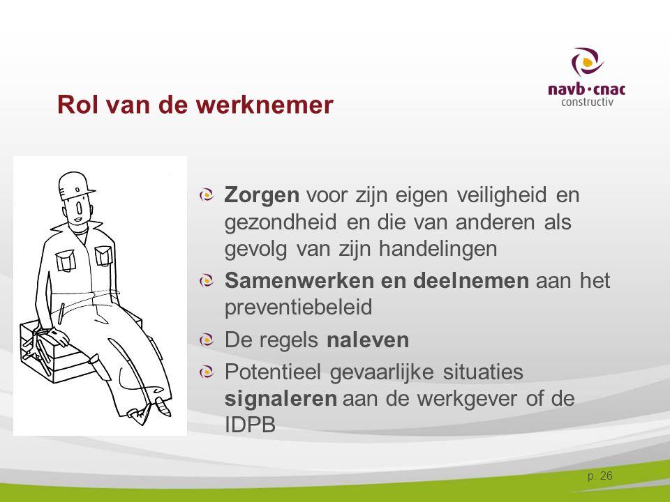 p. 26 Rol van de werknemer Zorgen voor zijn eigen veiligheid en gezondheid en die van anderen als gevolg van zijn handelingen Samenwerken en deelnemen