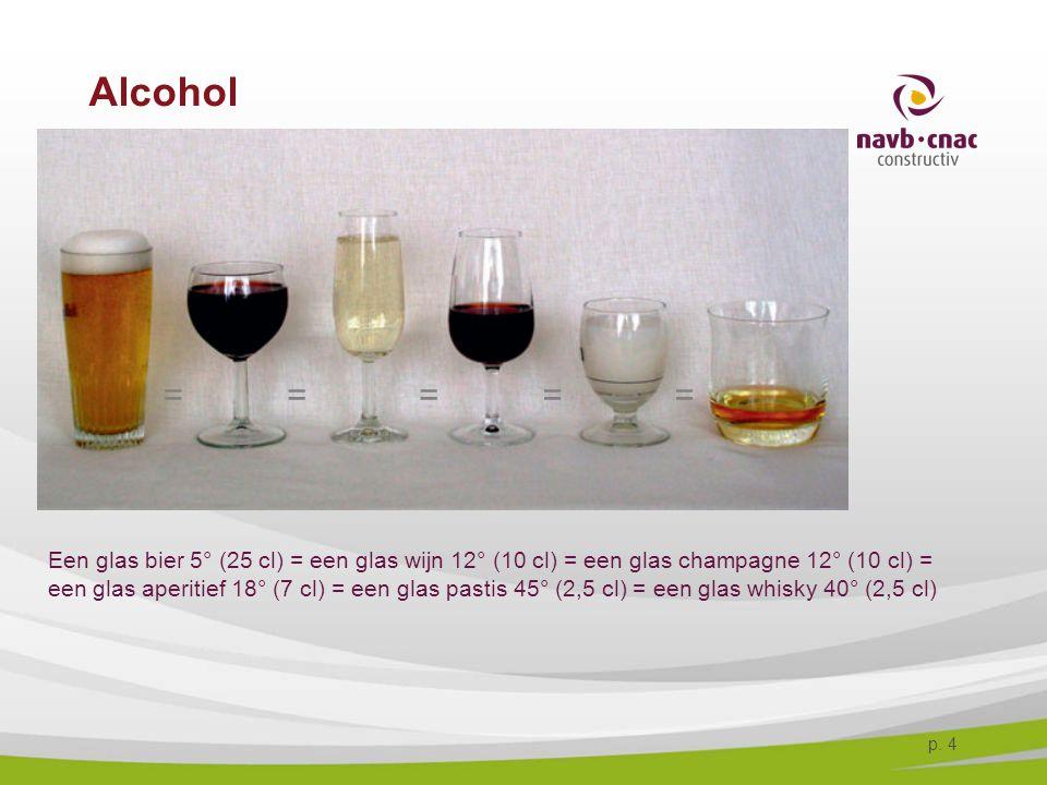 p. 4 Alcohol ===== Een glas bier 5° (25 cl) = een glas wijn 12° (10 cl) = een glas champagne 12° (10 cl) = een glas aperitief 18° (7 cl) = een glas pa