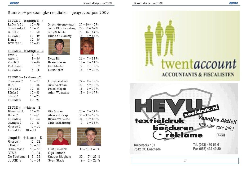 Kantballetje juni 2009 17 Standen + persoonlijke resultaten – jeugd voorjaar 2009 JEUGD 1 – landelijk B – 4 Reflex '65 110 – 59 Jeroen Groenewoudt 27