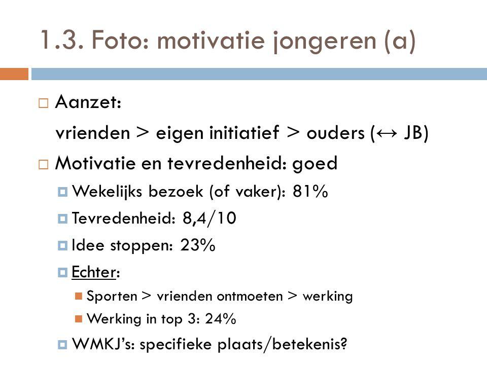 1.3. Foto: motivatie jongeren (a)  Aanzet: vrienden > eigen initiatief > ouders ( ↔ JB)  Motivatie en tevredenheid: goed  Wekelijks bezoek (of vake