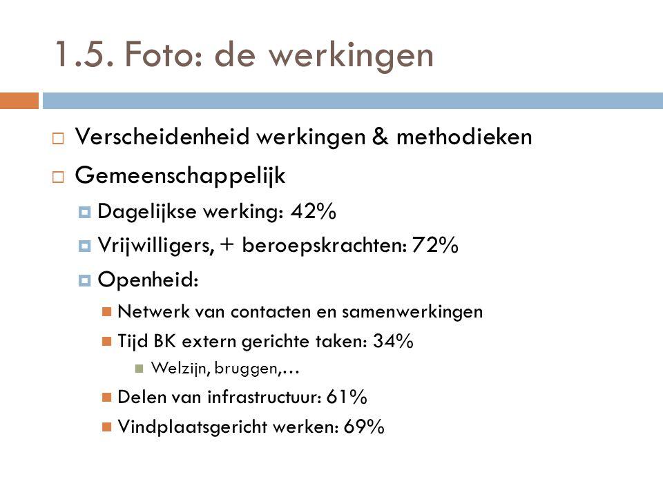 1.5. Foto: de werkingen  Verscheidenheid werkingen & methodieken  Gemeenschappelijk  Dagelijkse werking: 42%  Vrijwilligers, + beroepskrachten: 72