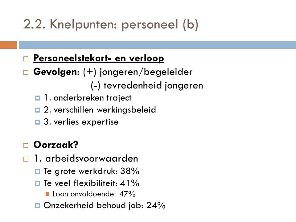 2.2. Knelpunten: personeel (b)  Personeelstekort- en verloop  Gevolgen: (+) jongeren/begeleider (-) tevredenheid jongeren  1. onderbreken traject 