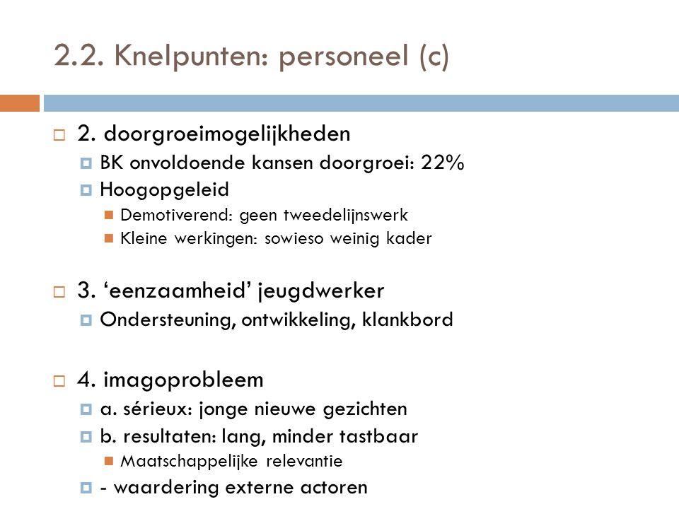 2.2. Knelpunten: personeel (c)  2. doorgroeimogelijkheden  BK onvoldoende kansen doorgroei: 22%  Hoogopgeleid  Demotiverend: geen tweedelijnswerk