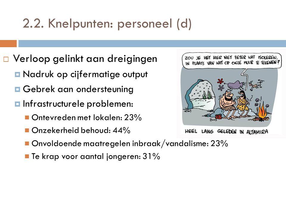 2.2. Knelpunten: personeel (d)  Verloop gelinkt aan dreigingen  Nadruk op cijfermatige output  Gebrek aan ondersteuning  Infrastructurele probleme