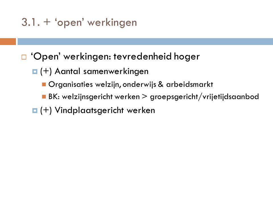 3.1. + 'open' werkingen  'Open' werkingen: tevredenheid hoger  (+) Aantal samenwerkingen  Organisaties welzijn, onderwijs & arbeidsmarkt  BK: welz