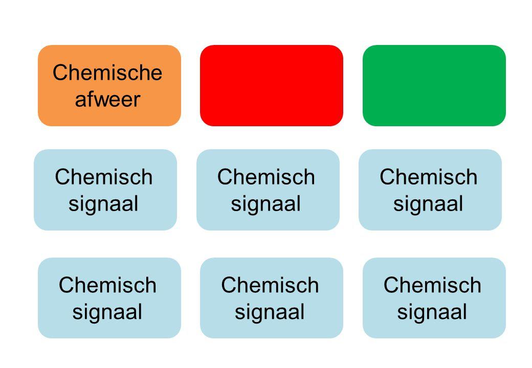 Chemische afweer Chemisch signaal