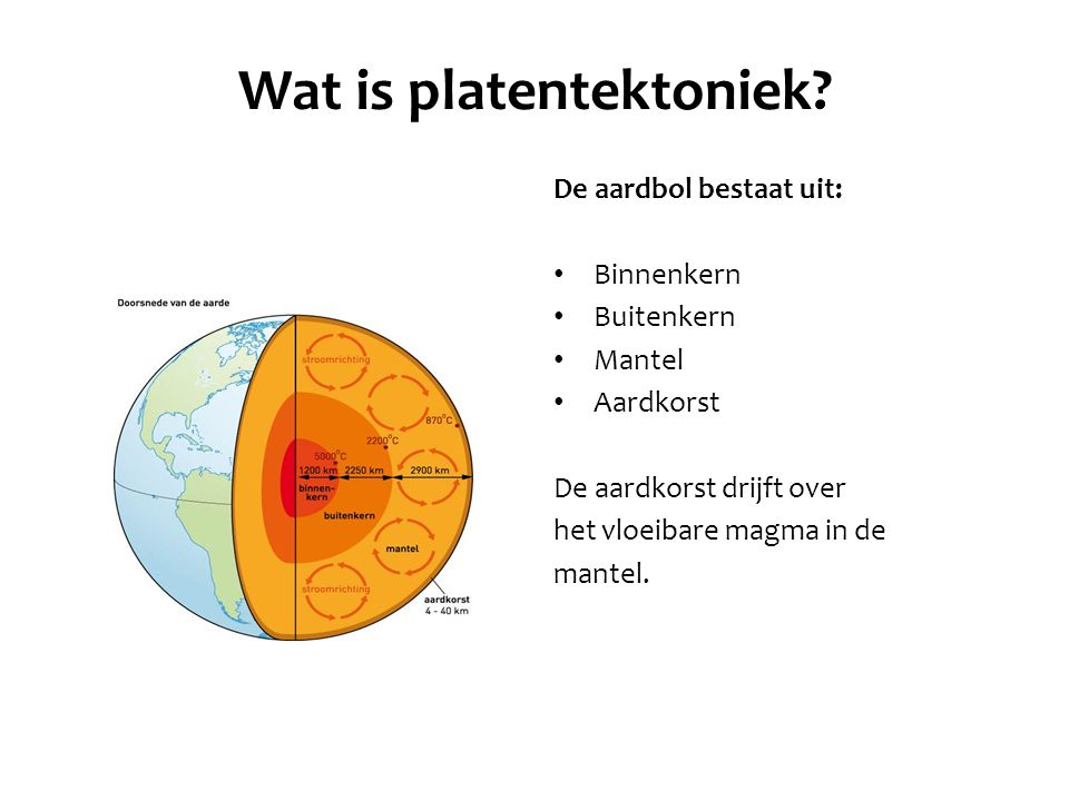 Wat is platentektoniek.