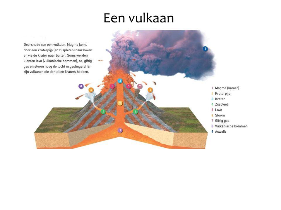 Een vulkaan